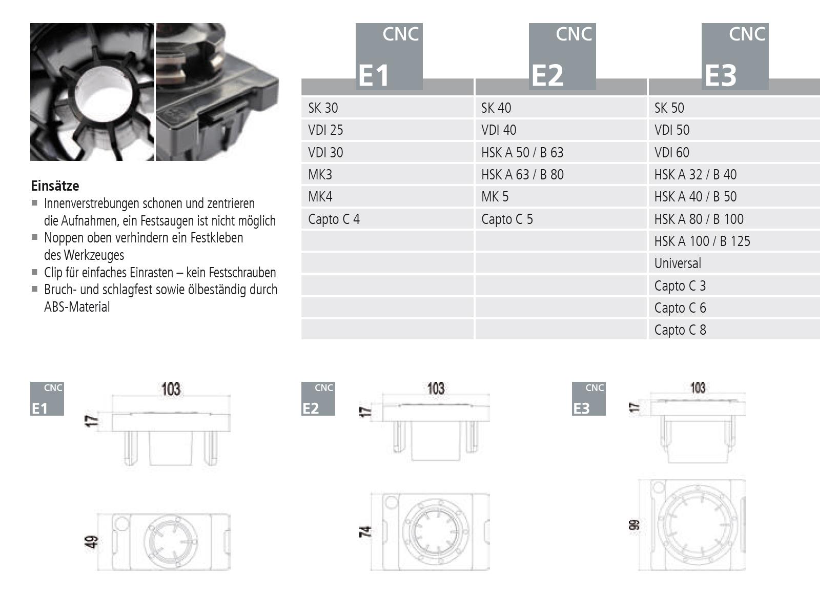 CNC-Einsatze