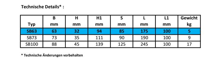 14-TMV-SB63phh4cGTGNTPPw