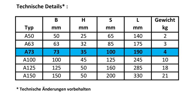 14-TMV-A7330ma2OxAK7fle